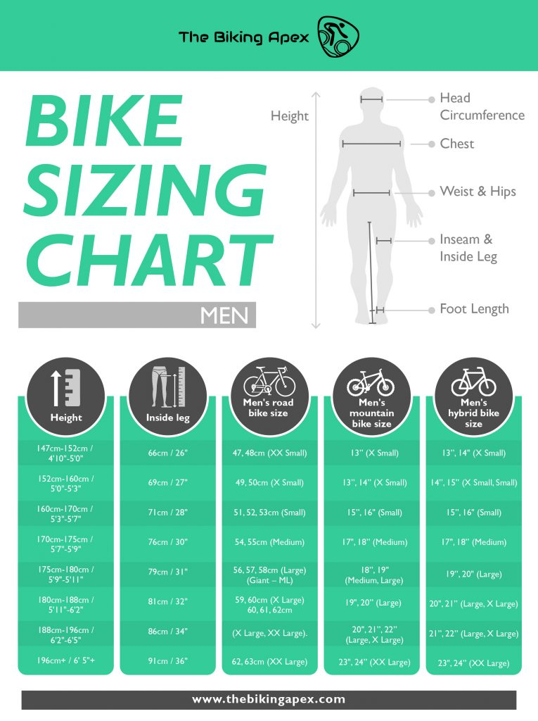 Bike sizing chart men